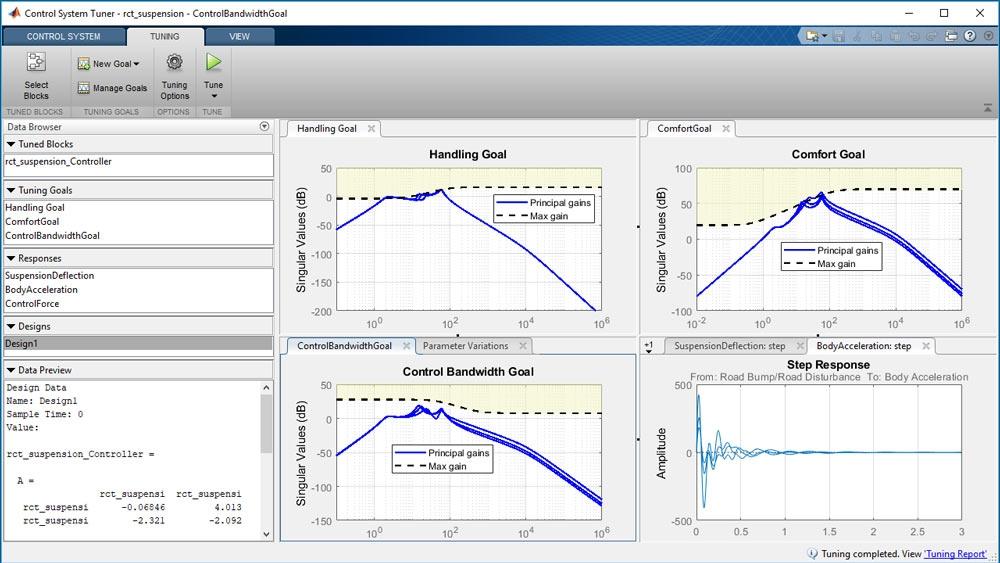 设计对于对象参数变化表现稳健的控制器。