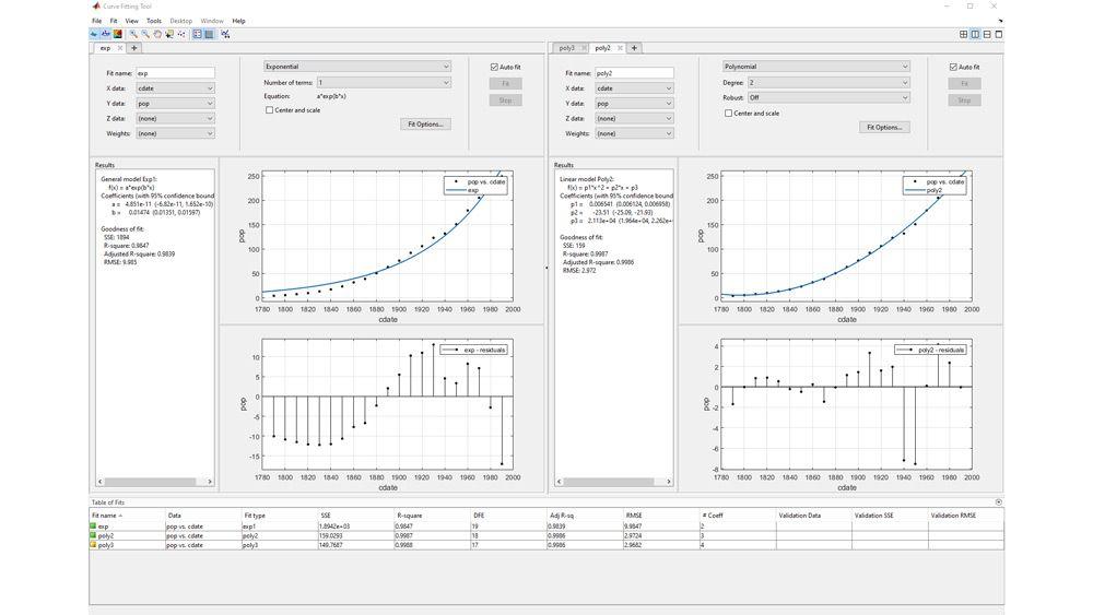 在 Curve Fitting 应用程序中创建多个拟合。