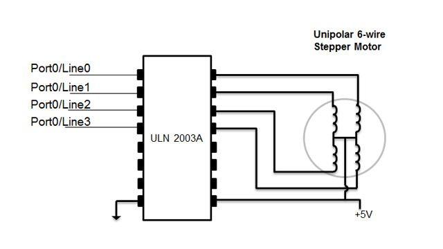 本示例展示如何使用数字输出端口控制步进电机。