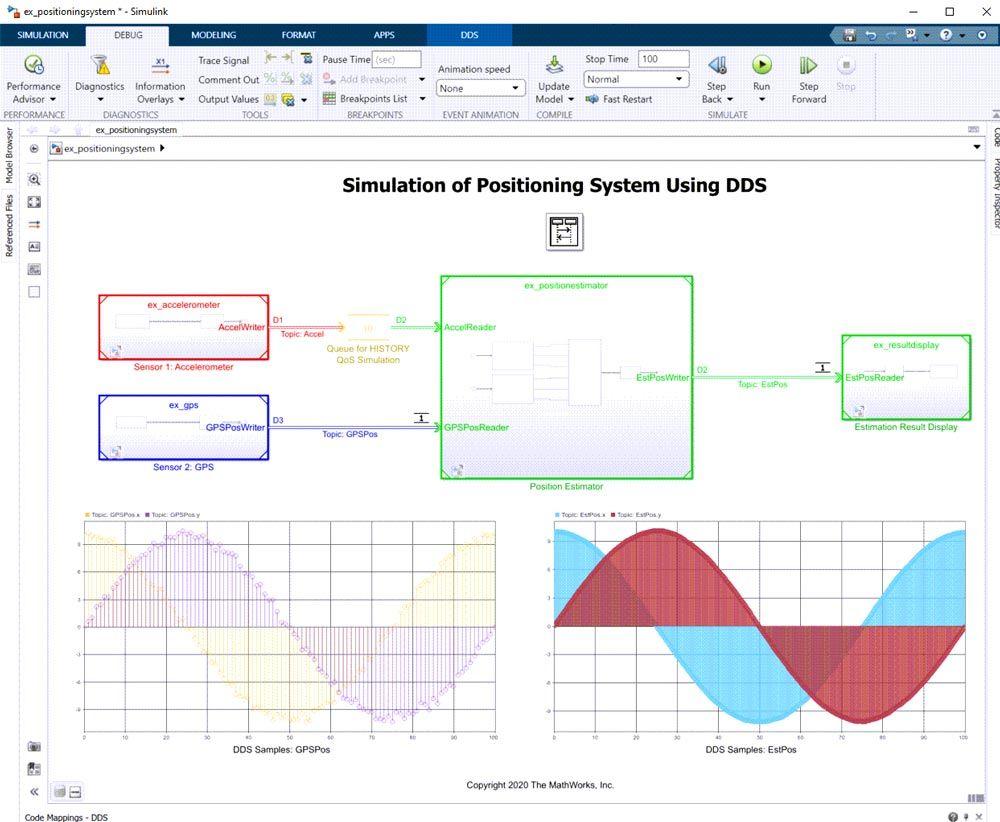两个绘图,显示了定位系统的仿真结果。