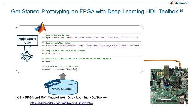 只需另加 5 行 MATLAB 代码,即可在 Xilinx FPGA 板上开发深度学习推断原型。