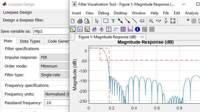 高级滤波器设计和分析