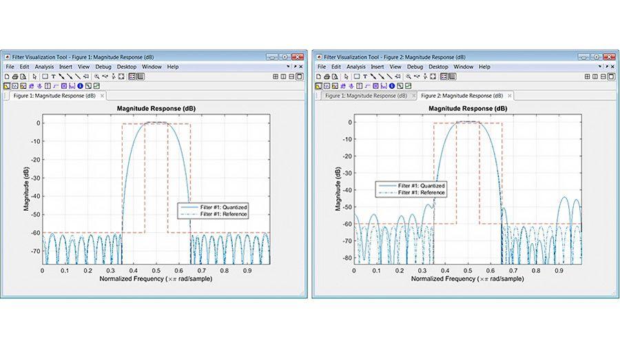 定点滤波器设计和分析