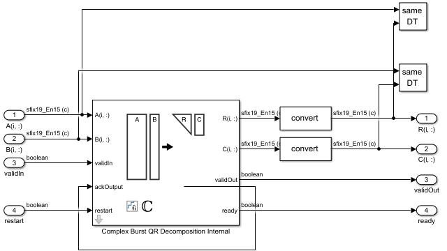 复矩阵突发 QR 分解模块。