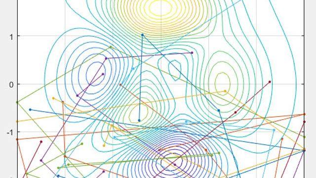 每个粒子显示五个移动路径