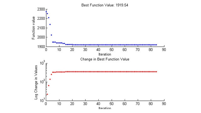 模式搜索的自定义绘图函数