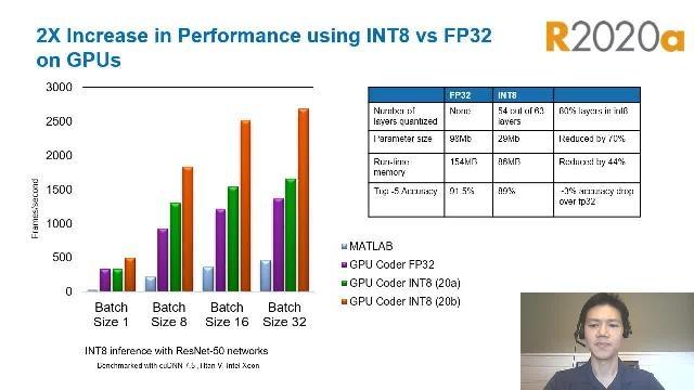 了解如何在 MATLAB 中使用白盒方法对深度神经网络进行量化、校准和验证,在性能和准确性之间进行权衡,然后将量化的 DNN 部署到嵌入式 GPU 和 FPGA 硬件板。