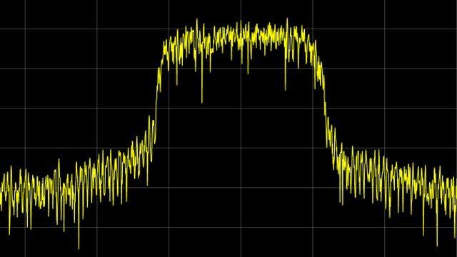 UMTS 下行链路 RMC 和波形。