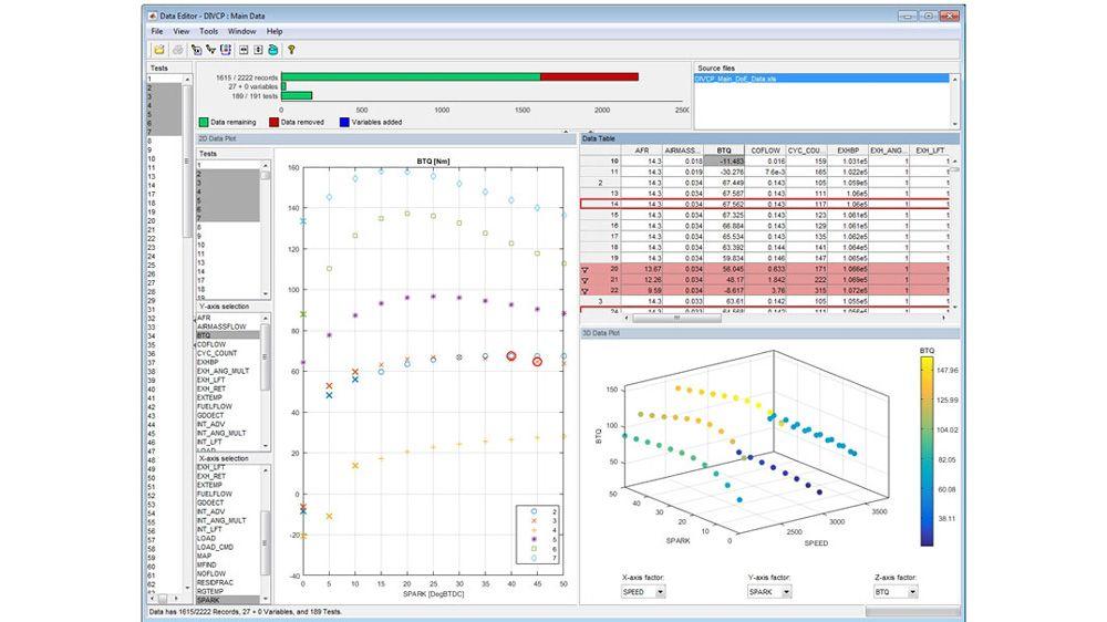 使用数据编辑器来选择测试子集并查看下列多种格式的数据:2D 图、3D 图和表格。