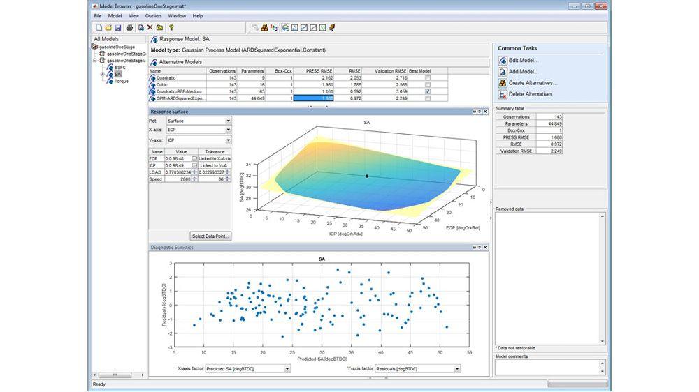 使用 MBC Model Fitting 应用程序为火花点火式发动机建模和评估不同的模型类型。