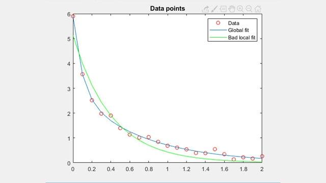 非线性数据拟合