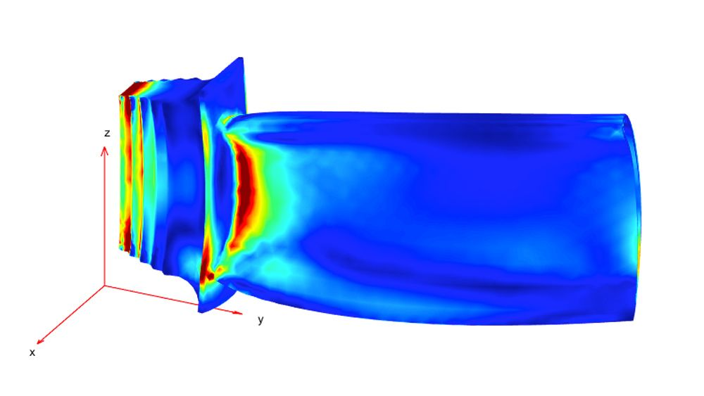 机械载荷和热载荷共同作用下的应力分布。