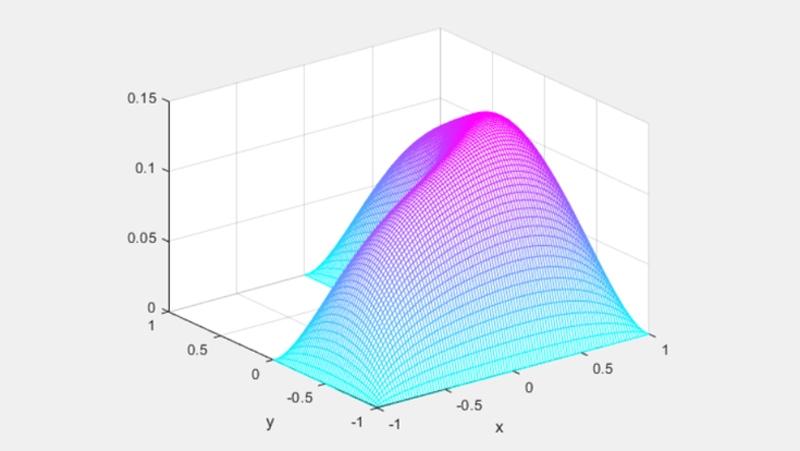 零 Dirichlet 边界条件下的 L 型膜。