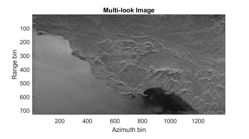用雷达观察地面的卫星使用 SAR 方法生成图像。