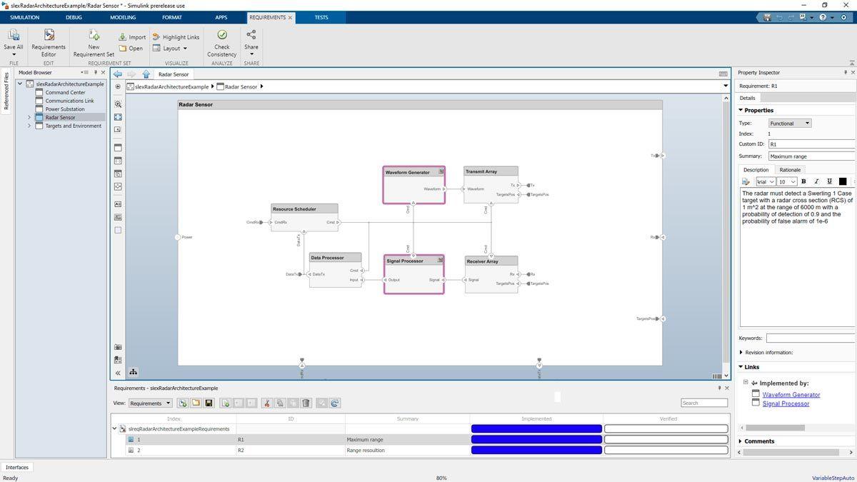 System Composer 提供显示需求状态的雷达设计和面板。