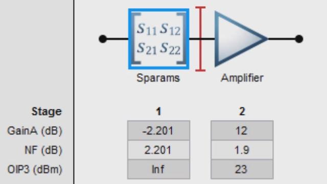 使用 RF Toolbox 构建一系列视频组件,并从噪声系数、增益和 IP3 角度分析链路预算。