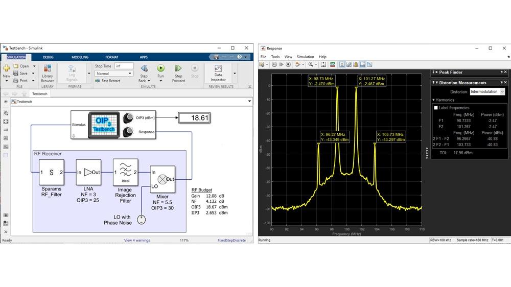 RF Blockset 测量测试平台用于 OIP3 测量。