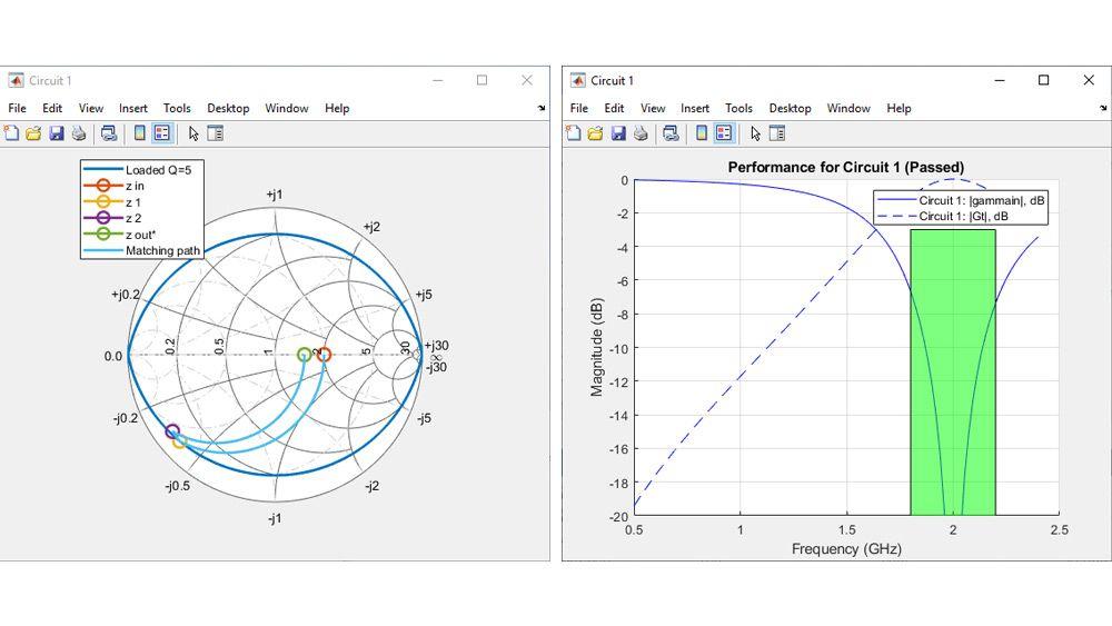 分析来自匹配网络的结果。