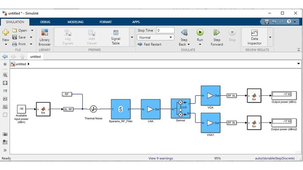 使用 RF Toolbox 自动生成的电路包络模型。