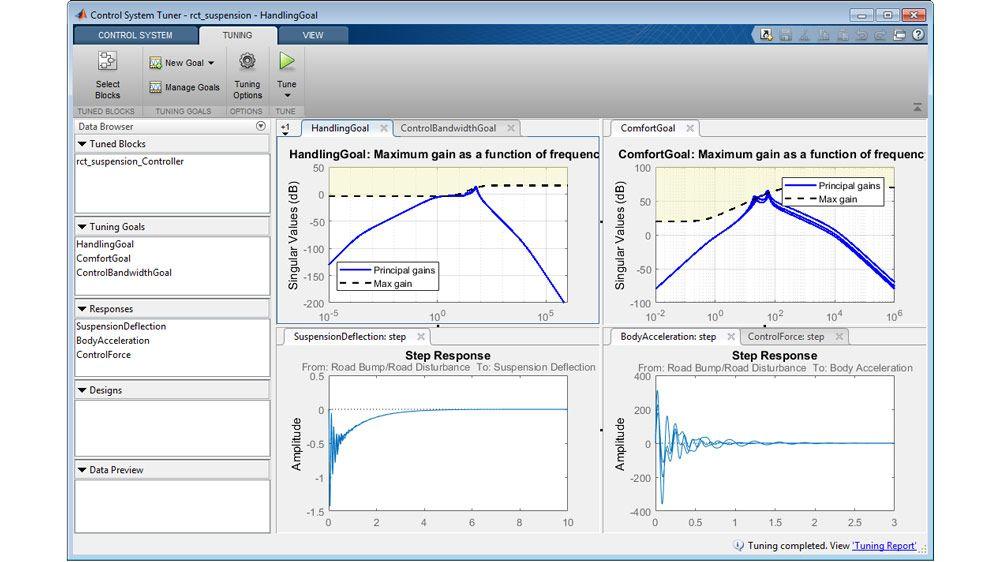 有多个参数变化(调节后的响应)的 Control System Tuner。