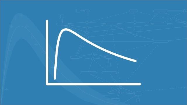 本视频演示如何在 SimBiology Model Analyzer App中使用 SimBiology 仿真模型。