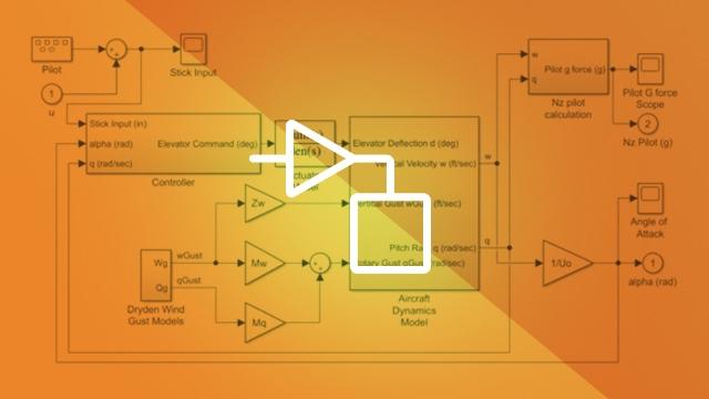 通过 Simulink Onramp— 一个简短的介绍性实用教程来学习 Simulink 基础知识。