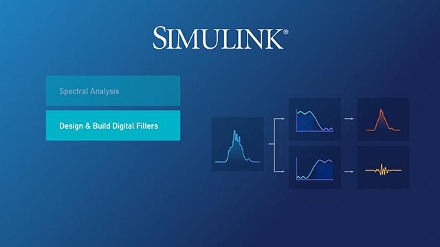 学习使用 Simulink 搭建信号处理系统的基础知识。分析信号、设计滤波器,并创建太阳能并网发电优化算法。