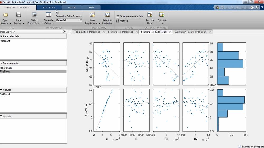 电路模型的灵敏度分析和 Monte Carlo 模拟