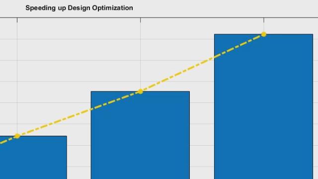 使用 Simulink 等功能为设计优化任务提高性能