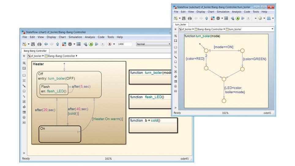 定义锅炉温度控制系统逻辑的 Stateflow 图。该图使用图形函数(右侧)实现加热器系统(左侧)所调用的公用程序算法。