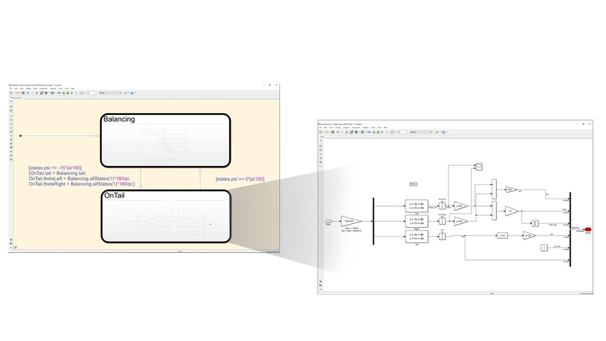 在 Stateflow 中,可对逻辑建模,从而以周期或连续方式调用 Simulink 和 MATLAB 算法。