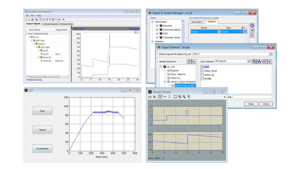 Stateflow 中的仿真数据可视化选项。左上:用于比较特定信号的 Simulink Data Inspector;左下:用于分析数据的自定义 MATLAB 界面;右侧:用于比较特定状态的 Simulink Signal Selector。