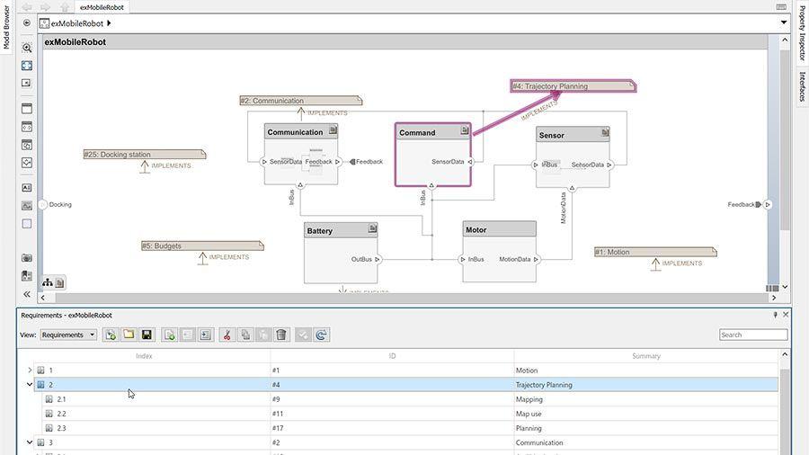 将架构模型元素与需求相关联。