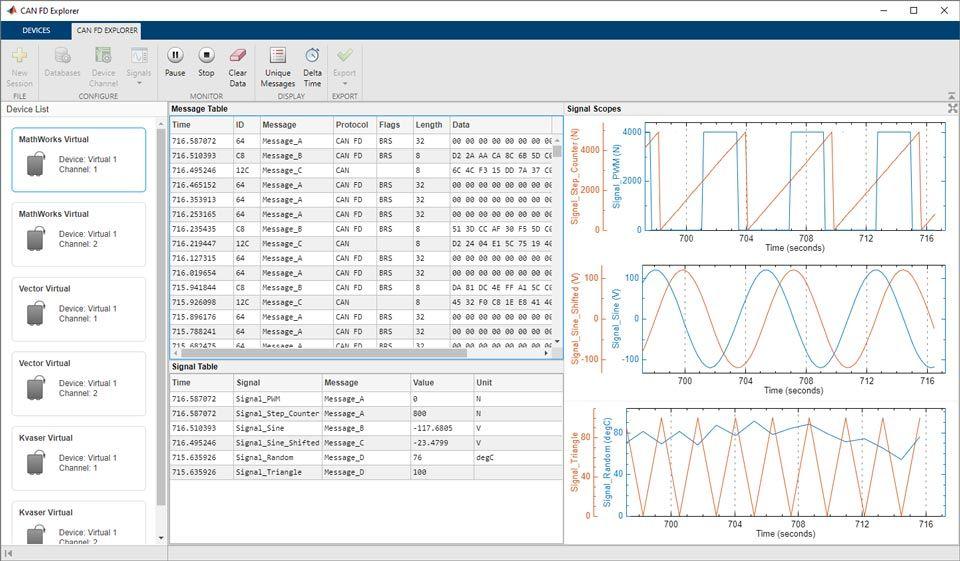 Vehicle CAN Bus Monitor显示的网络实时 CAN 总线流。此处显示原始数据;可适当配置,以在 CAN 通道与 .dbc 数据库文件关联时显示解码的数据。