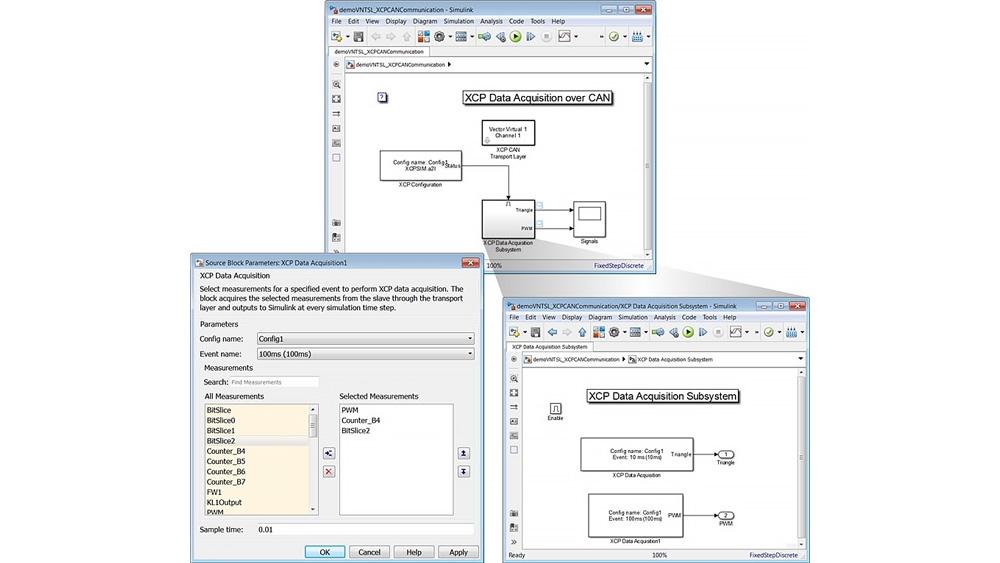 用于从 ECU 从设备采集测量数据的模型。该模型使用 XCP Configuration 和 XCP Transport Layer 模块(左上)以及 XCP Data Acquisition 模块(左下)设置 PWM 信号采集(右)。
