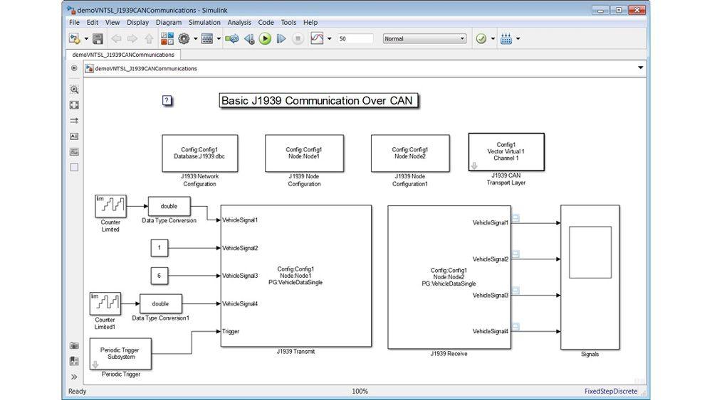 使用 J1939 Transmit 和 J1939 Receive 模块收发 J1939 数据的模型。该模型还使用 J1939 Network Configuration、J1939 CAN Transport Layer Configuration 和 J1939 Node Configuration 模块来设置通信。