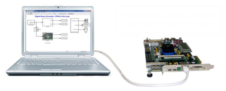 HDL Verifier 支持使用 Xilinx、Intel 和 Microsemi FPGA 板进行 FPGA 在环验证。