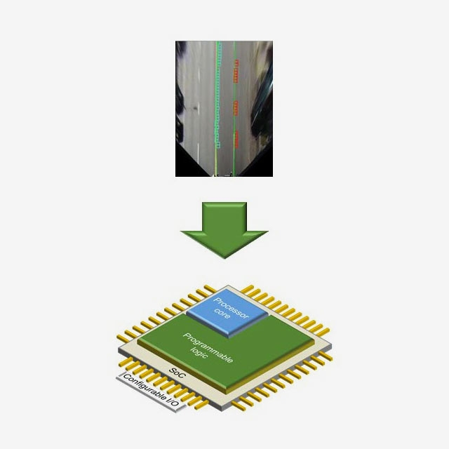 用于 FPGA 的视觉处理