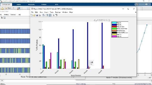 了解如何使用 WLAN Toolbox 基于 MATLAB 实现联网和多节点系统级仿真。在 MATLAB 中执行 Wi-Fi 网络的 QoS 或调度或冲突分析。