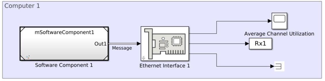 为使用 CSMA/CD 协议的以太网通信网络建模