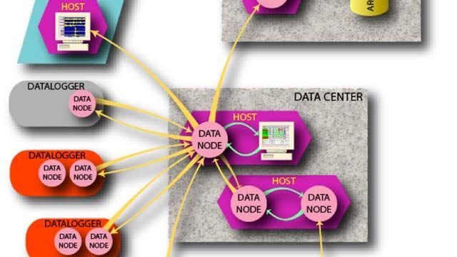 BRTT Technologies Antelope Software (Toolbox)