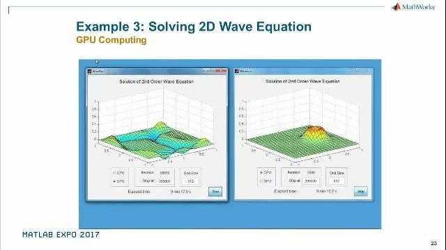 了解如何使用 MATLAB® 和并行计算产品提升计算密集型和数据密集型问题的执行速度。