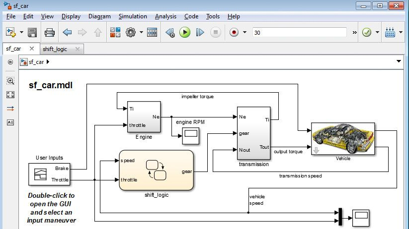 Simulink 系统和算法建模