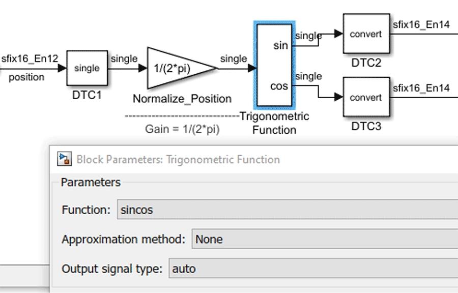 FPGA 编程建模
