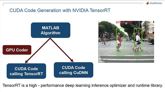 以行人检测应用为例,从 MATLAB 中训练好的深度神经网络生成 CUDA 代码,并利用 NVIDIA TensorRT 库在 NVIDIA GPU 上进行推理。