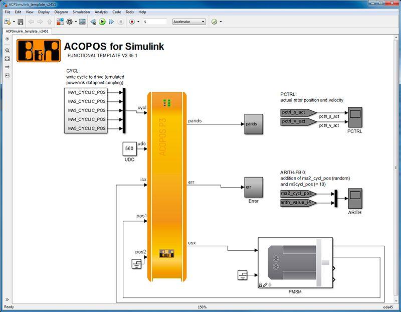 适用于 Simulink 的 ACOPOS 模块集。