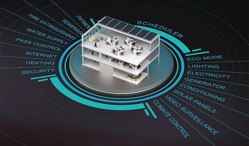 楼宇管理系统