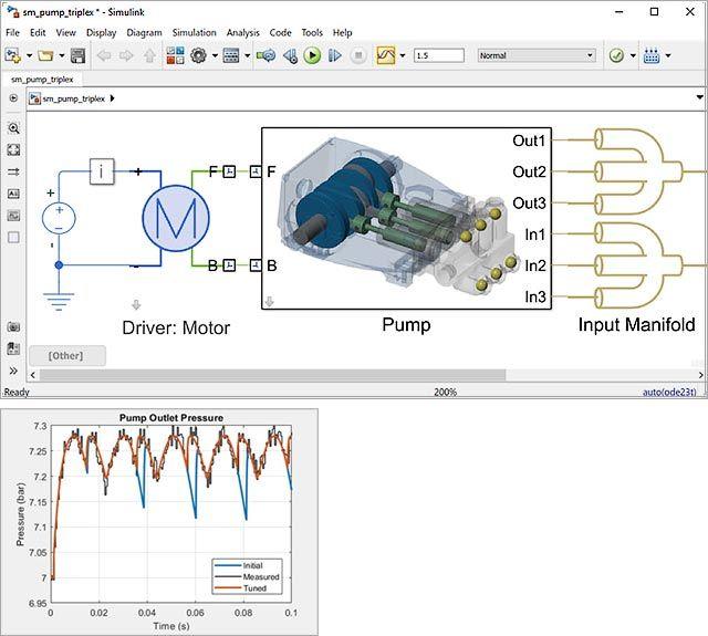 构建数据驱动和基于物理的数字孪生