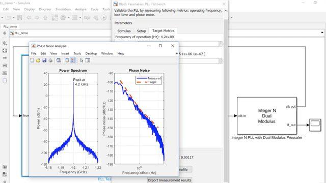 使用 Mixed-Signal Blockset 为商用现货整数分频锁相环建模,其工作频率约为 4GHz 且带双模预分频器。校验 PLL 的性能,包括相位噪音、锁定时间和工作频率。