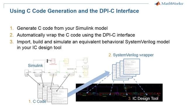 将模拟/混合信号 Simulink 模型导出至您的 SystemVerilog 模拟器。